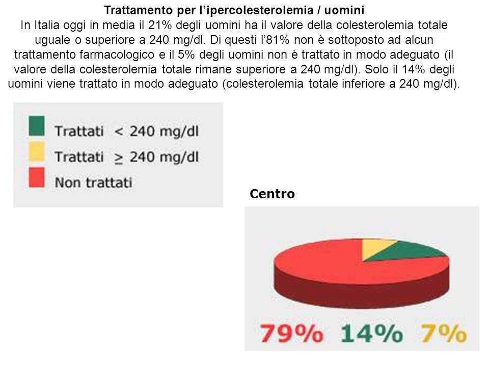 Trattamento per lipercolesterolemia / uomini In Italia oggi in media il 21% degli uomini ha il valore della colesterolemia totale uguale o superiore a 240 mg/dl.