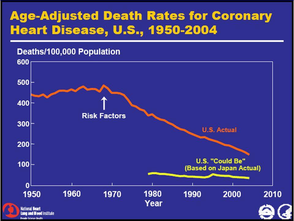 3 Mortalità - Cause –ICD 410 IND.