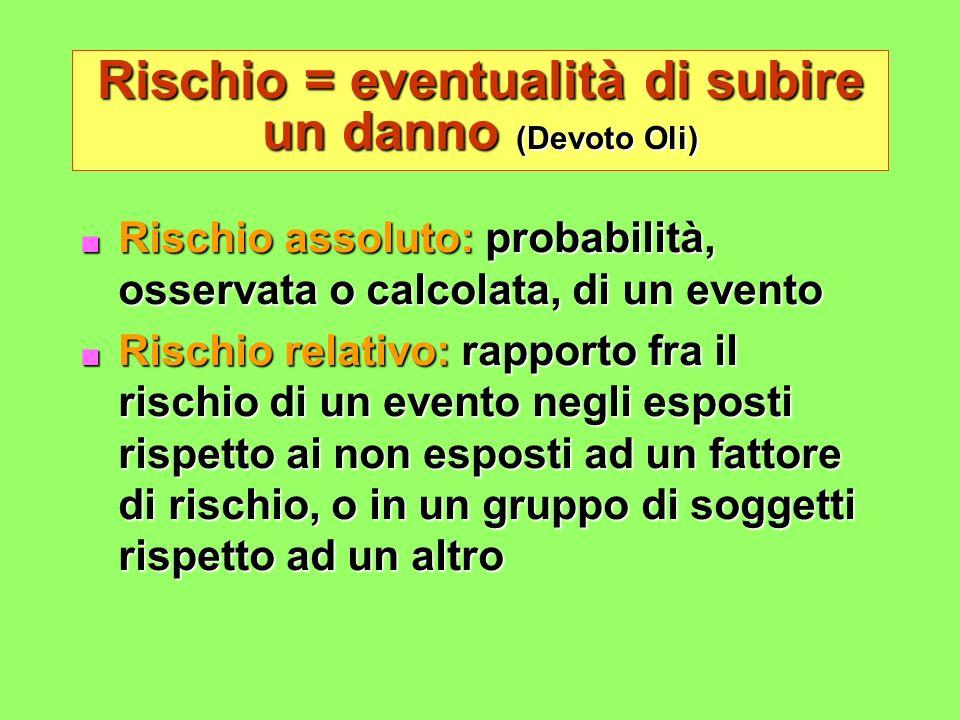 Fattori di rischio in Toscana Sedentarietà Atlante Italiano delle Malattie Cardiovascolari, II edizione, Ital Heart J 2004;5(suppl.3):49S-92S Diabete Obesità Fumo
