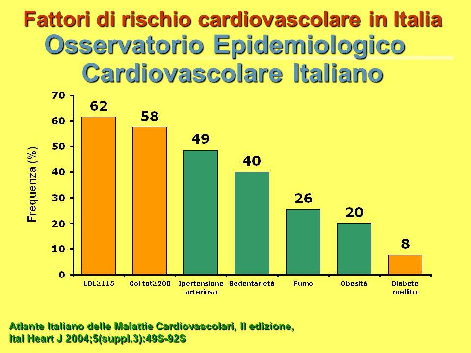 Fattori di rischio cardiovascolare in Italia Osservatorio Epidemiologico Cardiovascolare Italiano Atlante Italiano delle Malattie Cardiovascolari, II