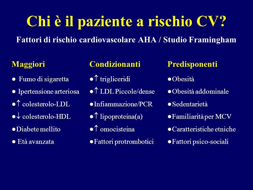 MaggioriCondizionantiPredisponenti Fumo di sigaretta trigliceridi Obesità Ipertensione arteriosa LDL Piccole/dense Obesità addominale colesterolo-LDL