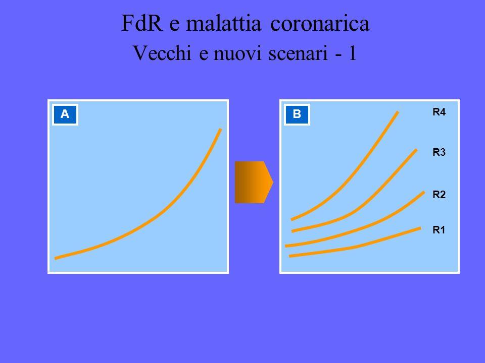 FdR e malattia coronarica Vecchi e nuovi scenari - 1 A R1 R2 R3 R4 B
