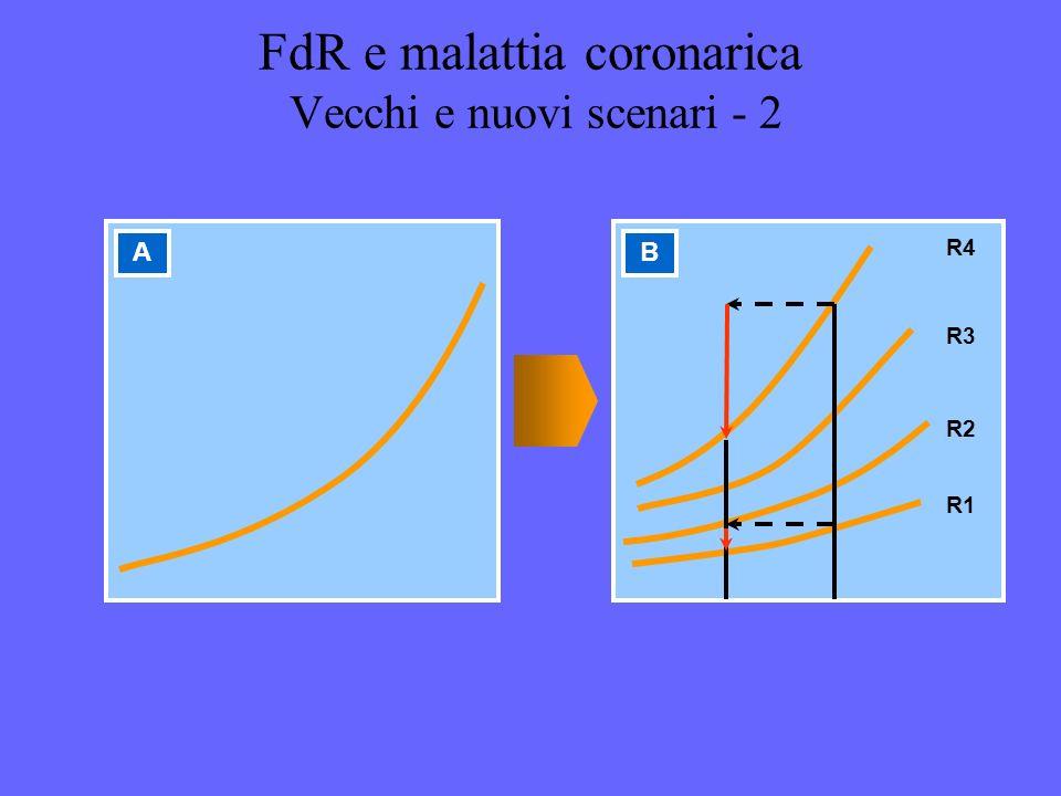 FdR e malattia coronarica Vecchi e nuovi scenari - 2 A R1 R2 R3 R4 B