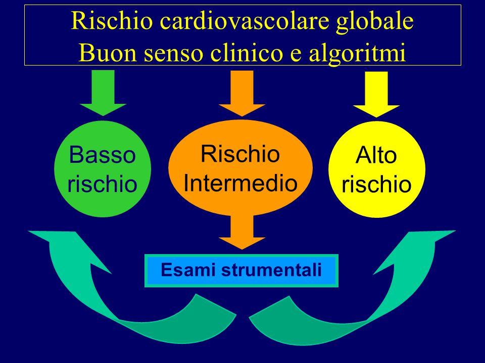 Basso rischio Alto rischio Esami strumentali Rischio cardiovascolare globale Buon senso clinico e algoritmi Rischio Intermedio
