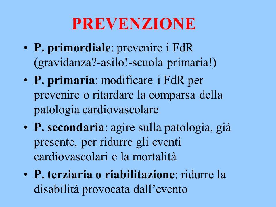 PREVENZIONE P. primordiale: prevenire i FdR (gravidanza?-asilo!-scuola primaria!) P. primaria: modificare i FdR per prevenire o ritardare la comparsa