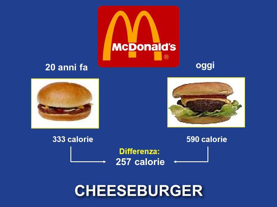 CHEESEBURGER Differenza: 257 calorie 590 calorie 20 anni fa oggi 333 calorie