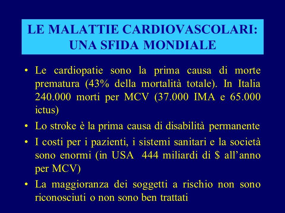 MaggioriCondizionantiPredisponenti Fumo di sigaretta trigliceridi Obesità Ipertensione arteriosa LDL Piccole/dense Obesità addominale colesterolo-LDL Infiammazione/PCRSedentarietà colesterolo-HDL lipoproteina(a) Familiarità per MCV Diabete mellito omocisteina Caratteristiche etniche Età avanzataFattori protromboticiFattori psico-sociali Fattori di rischio cardiovascolare AHA / Studio Framingham Chi è il paziente a rischio CV?
