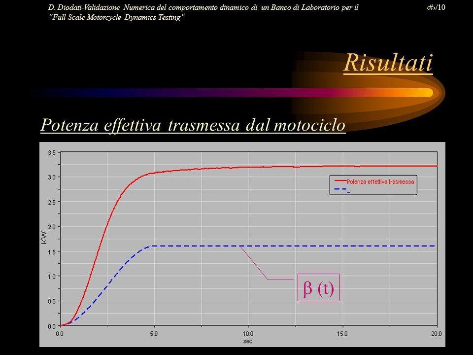 D. Diodati-Validazione Numerica del comportamento dinamico di un Banco di Laboratorio per il Full Scale Motorcycle Dynamics Testing 10/10 Risultati Po