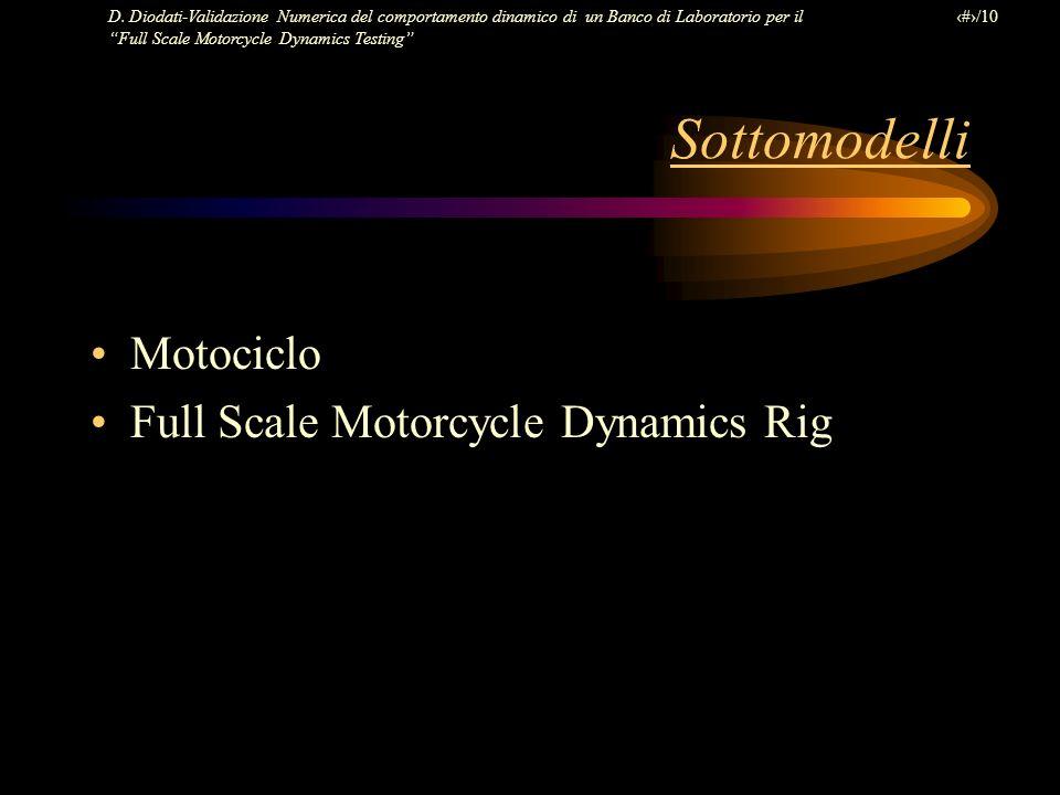 D. Diodati-Validazione Numerica del comportamento dinamico di un Banco di Laboratorio per il Full Scale Motorcycle Dynamics Testing 4/10 Sottomodelli