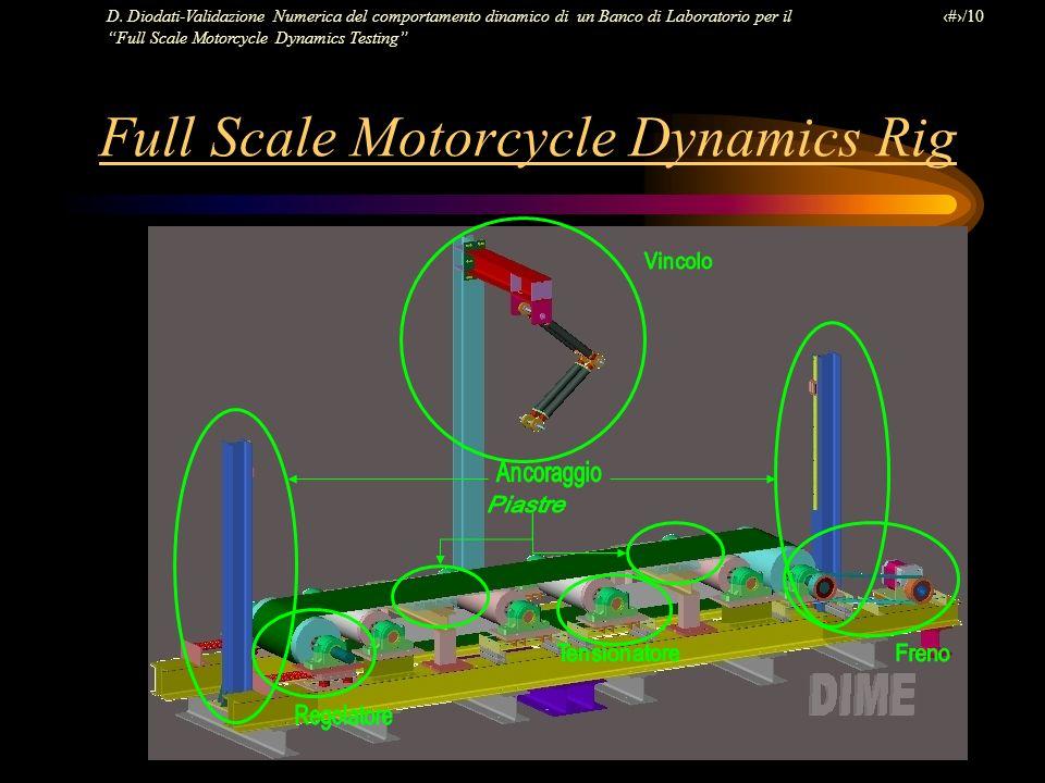 D. Diodati-Validazione Numerica del comportamento dinamico di un Banco di Laboratorio per il Full Scale Motorcycle Dynamics Testing 6/10 Full Scale Mo