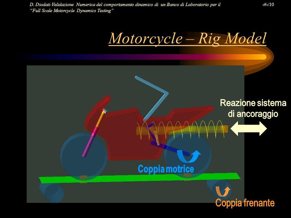 D. Diodati-Validazione Numerica del comportamento dinamico di un Banco di Laboratorio per il Full Scale Motorcycle Dynamics Testing 7/10 Motorcycle –