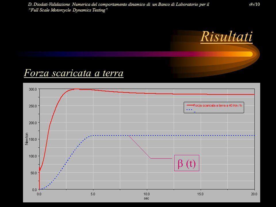 D. Diodati-Validazione Numerica del comportamento dinamico di un Banco di Laboratorio per il Full Scale Motorcycle Dynamics Testing 9/10 Risultati For