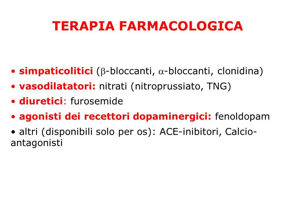 TERAPIA FARMACOLOGICA simpaticolitici (-bloccanti, -bloccanti, clonidina) vasodilatatori: nitrati (nitroprussiato, TNG) diuretici: furosemide agonisti