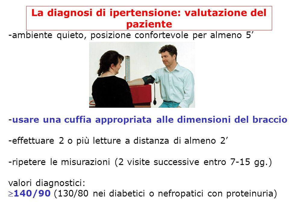 La diagnosi di ipertensione: valutazione del paziente -ambiente quieto, posizione confortevole per almeno 5 -usare una cuffia appropriata alle dimensi