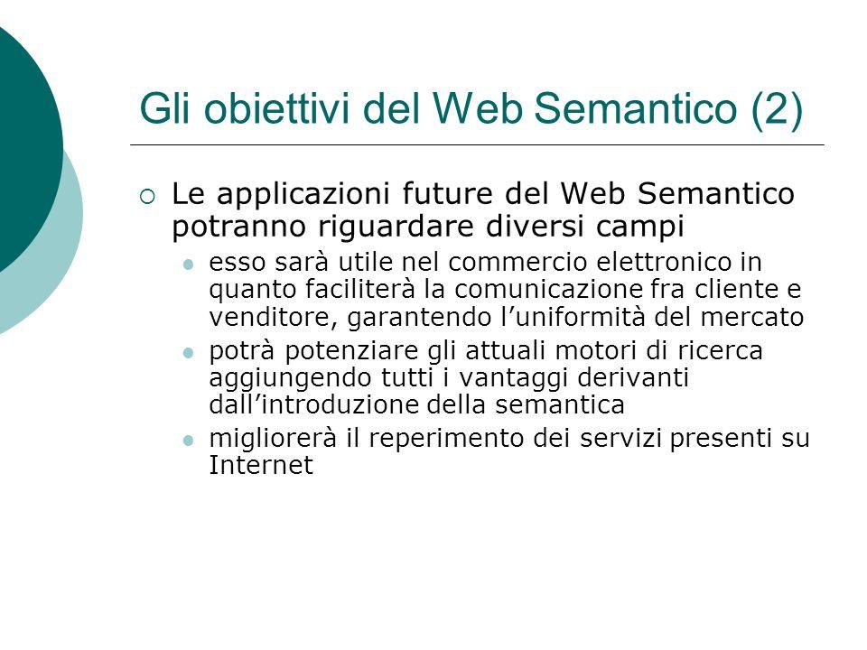Gli obiettivi del Web Semantico (2) Le applicazioni future del Web Semantico potranno riguardare diversi campi esso sarà utile nel commercio elettroni