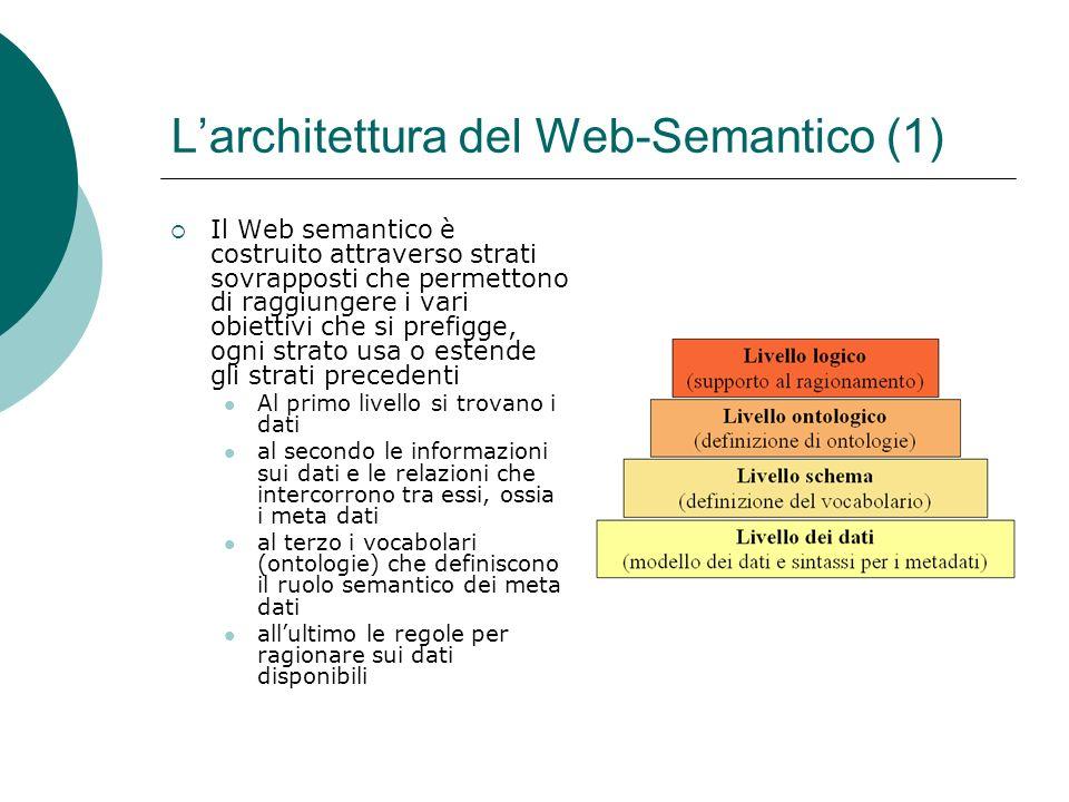 Larchitettura del Web-Semantico (1) Il Web semantico è costruito attraverso strati sovrapposti che permettono di raggiungere i vari obiettivi che si prefigge, ogni strato usa o estende gli strati precedenti Al primo livello si trovano i dati al secondo le informazioni sui dati e le relazioni che intercorrono tra essi, ossia i meta dati al terzo i vocabolari (ontologie) che definiscono il ruolo semantico dei meta dati allultimo le regole per ragionare sui dati disponibili