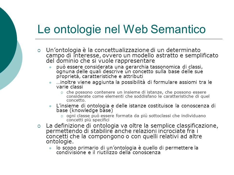 Le ontologie nel Web Semantico Unontologia è la concettualizzazione di un determinato campo di interesse, ovvero un modello astratto e semplificato de