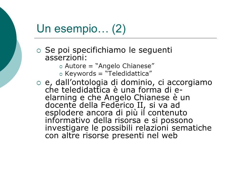 Un esempio… (2) Se poi specifichiamo le seguenti asserzioni: Autore = Angelo Chianese Keywords = Teledidattica e, dallontologia di dominio, ci accorgi