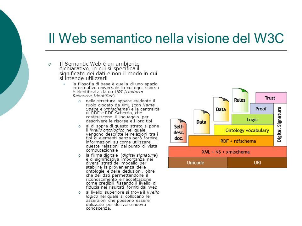 Il Web semantico nella visione del W3C Il Semantic Web è un ambiente dichiarativo, in cui si specifica il significato dei dati e non il modo in cui si intende utilizzarli la filosofia di base è quella di uno spazio informativo universale in cui ogni risorsa è identificata da un URI (Uniform Resource Identifier) nella struttura appare evidente il ruolo giocato da XML (con Name Space e xmlschema) e la centralità di RDF e RDF Schema, che costituiscono il linguaggio per descrivere le risorse e i loro tipi al di sopra di questo strato si pone il livello ontologico nel quale vengono descritte le relazioni tra i tipi di elementi senza però fornire informazioni su come utilizzare queste relazioni dal punto di vista computazionale la firma digitale (digital signature) è di significativa importanza nei diversi strati del modello per stabilire la provenienza delle ontologie e delle deduzioni, oltre che dei dati permettendone il riconoscimento e laccettazione come credibili fissando il livello di fiducia nei risultati forniti dal Web al livello superiore si trova il livello logico nel quale si collocano le asserzioni che possono essere utilizzate per derivare nuova conoscenza.