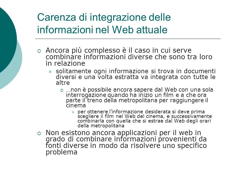 Carenza di integrazione delle informazioni nel Web attuale Ancora più complesso è il caso in cui serve combinare informazioni diverse che sono tra lor