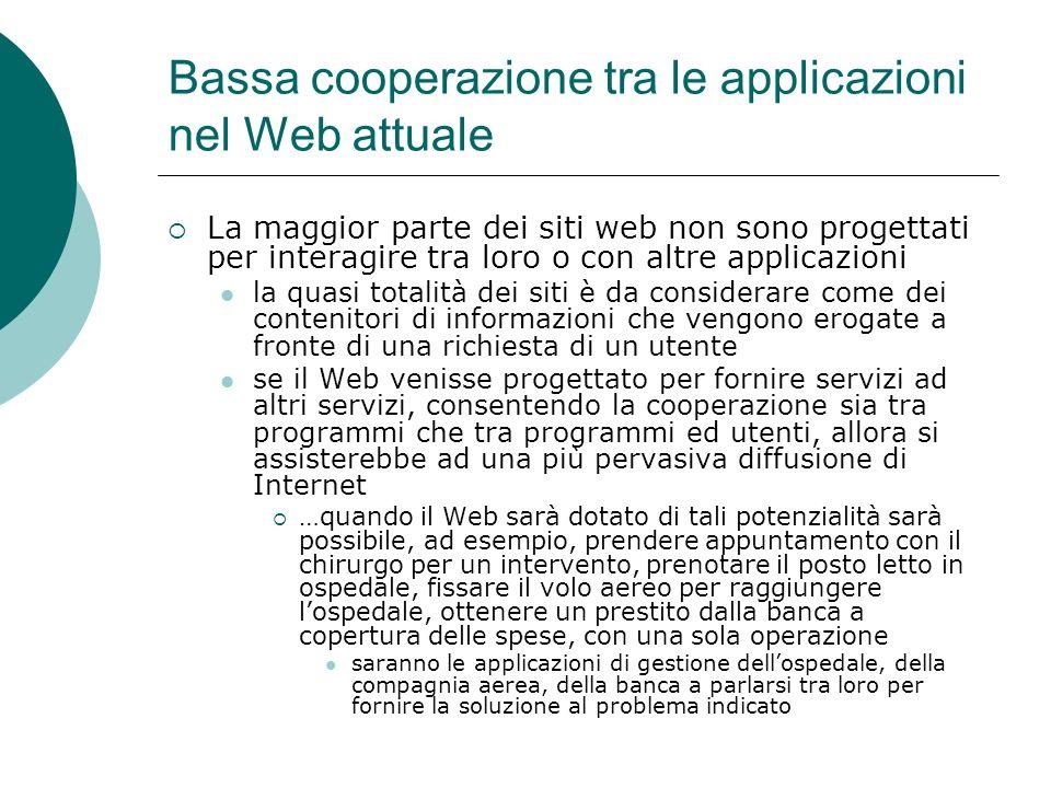 Bassa cooperazione tra le applicazioni nel Web attuale La maggior parte dei siti web non sono progettati per interagire tra loro o con altre applicazi