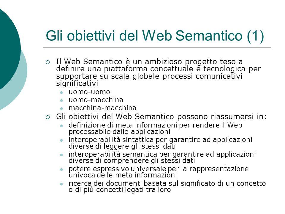 Gli obiettivi del Web Semantico (1) Il Web Semantico è un ambizioso progetto teso a definire una piattaforma concettuale e tecnologica per supportare su scala globale processi comunicativi significativi uomo-uomo uomo-macchina macchina-macchina Gli obiettivi del Web Semantico possono riassumersi in: definizione di meta informazioni per rendere il Web processabile dalle applicazioni interoperabilità sintattica per garantire ad applicazioni diverse di leggere gli stessi dati interoperabilità semantica per garantire ad applicazioni diverse di comprendere gli stessi dati potere espressivo universale per la rappresentazione univoca delle meta informazioni ricerca dei documenti basata sul significato di un concetto o di più concetti legati tra loro