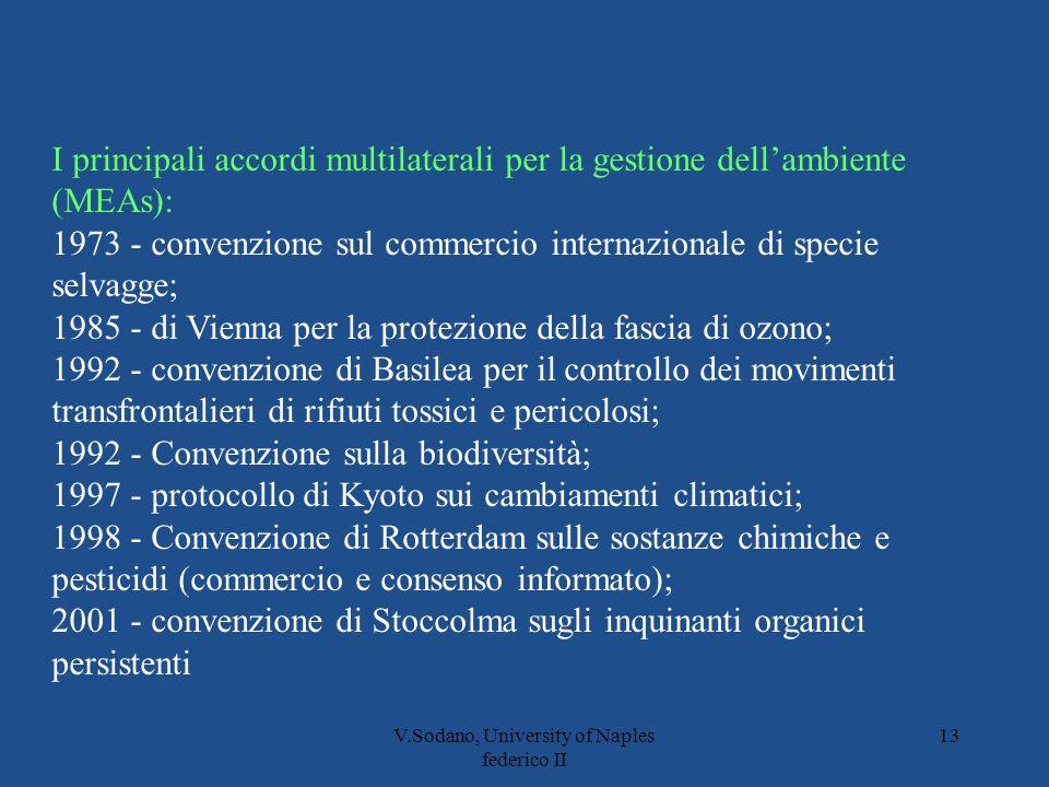 V.Sodano, University of Naples federico II 13 I principali accordi multilaterali per la gestione dellambiente (MEAs): 1973 - convenzione sul commercio internazionale di specie selvagge; 1985 - di Vienna per la protezione della fascia di ozono; 1992 - convenzione di Basilea per il controllo dei movimenti transfrontalieri di rifiuti tossici e pericolosi; 1992 - Convenzione sulla biodiversità; 1997 - protocollo di Kyoto sui cambiamenti climatici; 1998 - Convenzione di Rotterdam sulle sostanze chimiche e pesticidi (commercio e consenso informato); 2001 - convenzione di Stoccolma sugli inquinanti organici persistenti