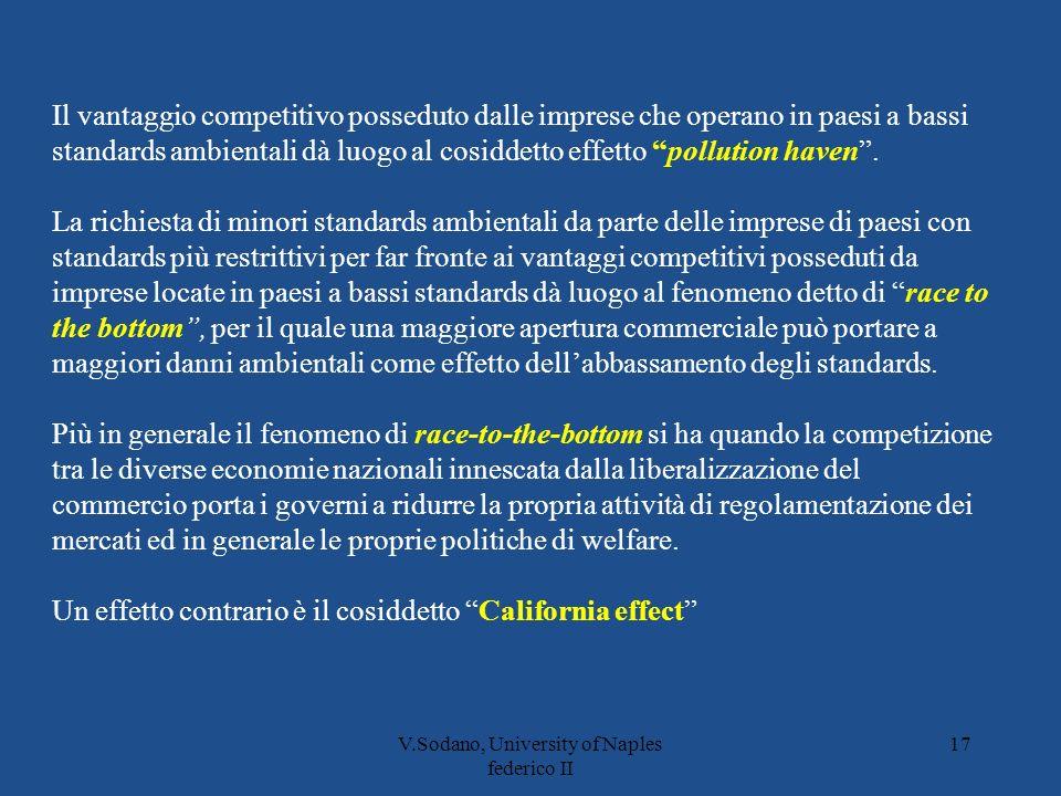 V.Sodano, University of Naples federico II 17 Il vantaggio competitivo posseduto dalle imprese che operano in paesi a bassi standards ambientali dà luogo al cosiddetto effetto pollution haven.