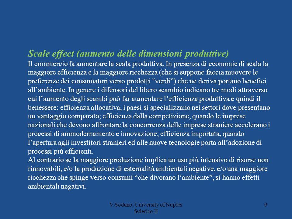 V.Sodano, University of Naples federico II 9 Scale effect (aumento delle dimensioni produttive) Il commercio fa aumentare la scala produttiva.