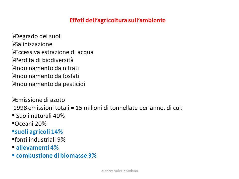 autore: Valeria Sodano Effeti dellagricoltura sullambiente Degrado dei suoli Salinizzazione Eccessiva estrazione di acqua Perdita di biodiversità Inquinamento da nitrati Inquinamento da fosfati Inquinamento da pesticidi Emissione di azoto 1998 emissioni totali = 15 milioni di tonnellate per anno, di cui: Suoli naturali 40% Oceani 20% suoli agricoli 14% fonti industriali 9% allevamenti 4% combustione di biomasse 3%