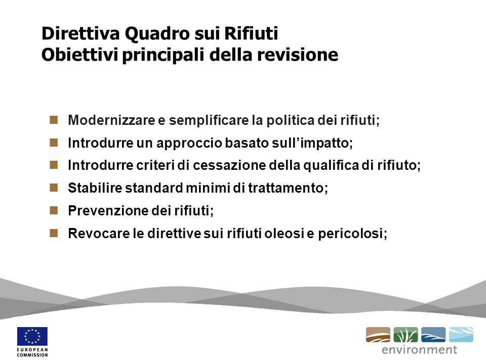 Direttiva Quadro sui Rifiuti Obiettivi principali della revisione Modernizzare e semplificare la politica dei rifiuti; Introdurre un approccio basato