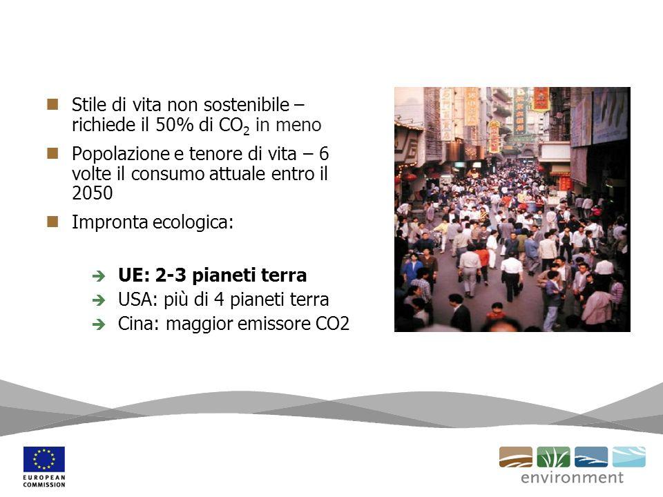 Stile di vita non sostenibile – richiede il 50% di CO 2 in meno Popolazione e tenore di vita – 6 volte il consumo attuale entro il 2050 Impronta ecolo
