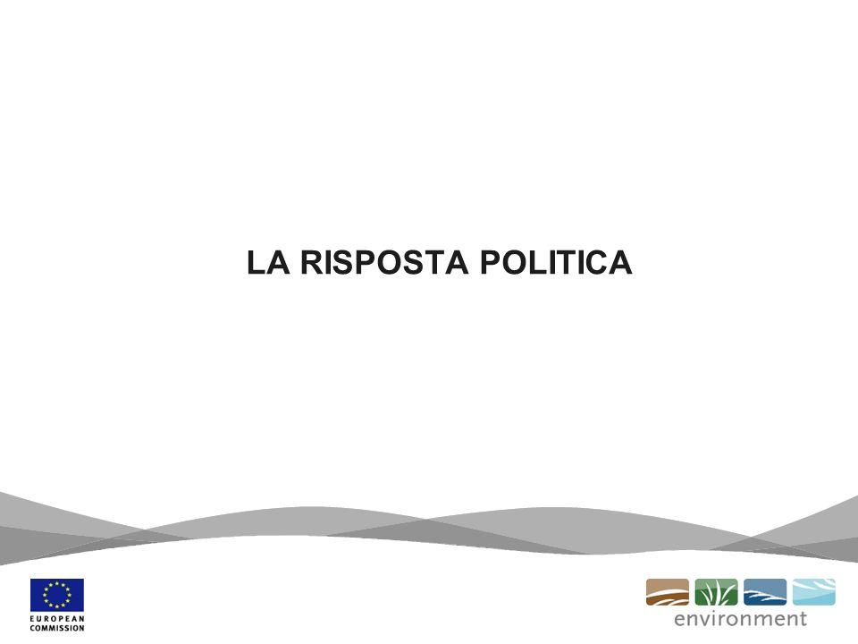 Strategia sulla Prevenzione e il Riciclaggio COM(2005)… Direttiva Quadro sui Rifiuti (Dir.75/442/EEC Rivista nella Strategia Tematica Flussi di Rifiuti Operazioni di Trattamento di Rifiuti Discarica 99/31/EC Fanghi di depurazi one Dir.