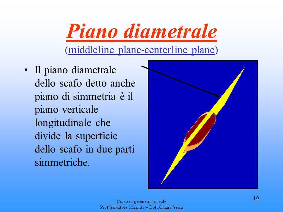 Corso di geometria navale Prof.Salvatore Miranda – Dott.Chiara Sessa 10 Piano diametrale (middleline plane-centerline plane) Il piano diametrale dello