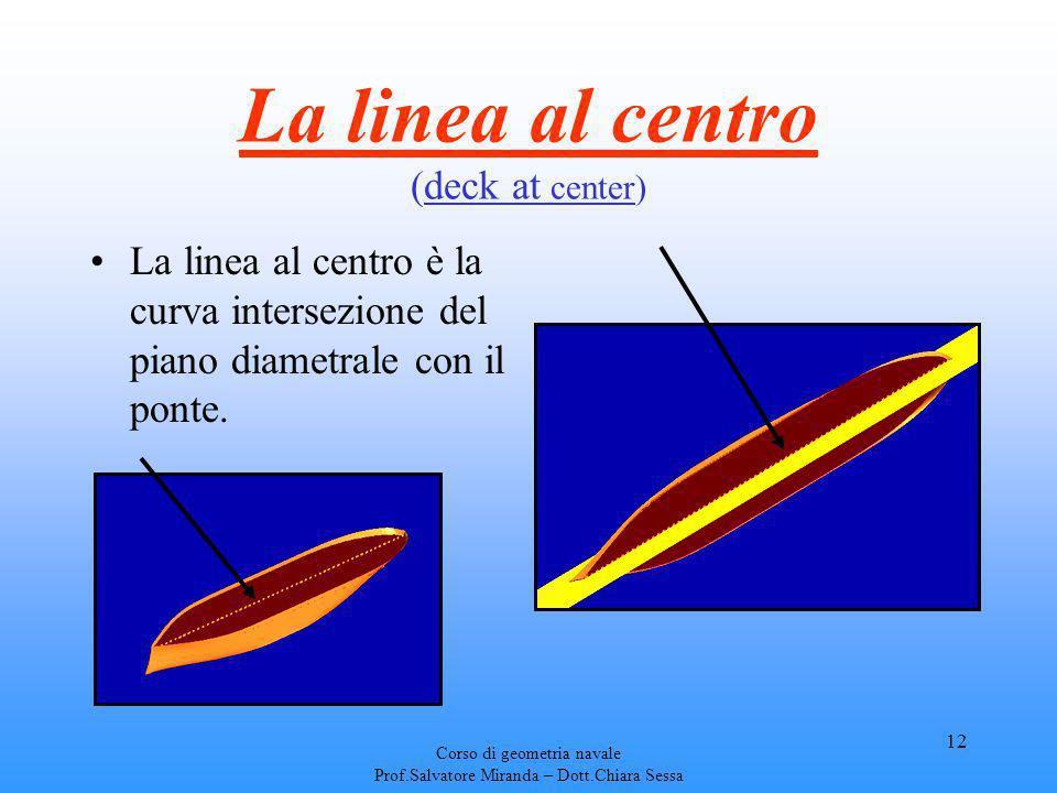 Corso di geometria navale Prof.Salvatore Miranda – Dott.Chiara Sessa 12 La linea al centro (deck at center) La linea al centro è la curva intersezione