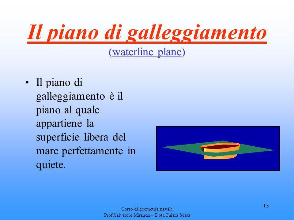 Corso di geometria navale Prof.Salvatore Miranda – Dott.Chiara Sessa 13 Il piano di galleggiamento (waterline plane) Il piano di galleggiamento è il p