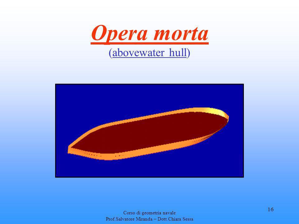 Corso di geometria navale Prof.Salvatore Miranda – Dott.Chiara Sessa 16 Opera morta (abovewater hull)