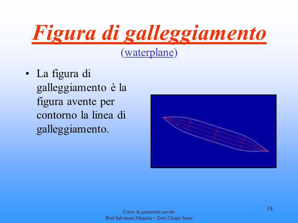 Corso di geometria navale Prof.Salvatore Miranda – Dott.Chiara Sessa 18 Figura di galleggiamento (waterplane) La figura di galleggiamento è la figura