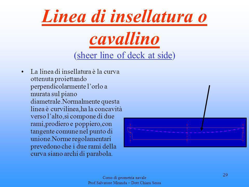 Corso di geometria navale Prof.Salvatore Miranda – Dott.Chiara Sessa 29 Linea di insellatura o cavallino (sheer line of deck at side) La linea di inse