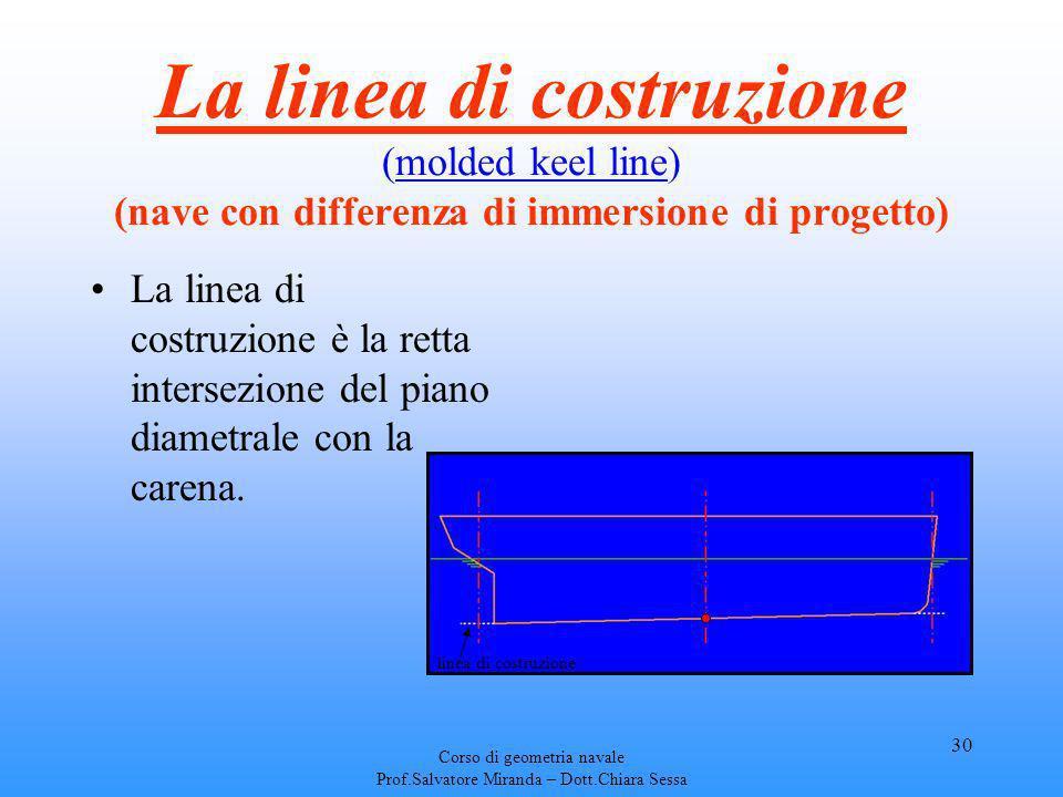 Corso di geometria navale Prof.Salvatore Miranda – Dott.Chiara Sessa 30 La linea di costruzione (molded keel line) (nave con differenza di immersione
