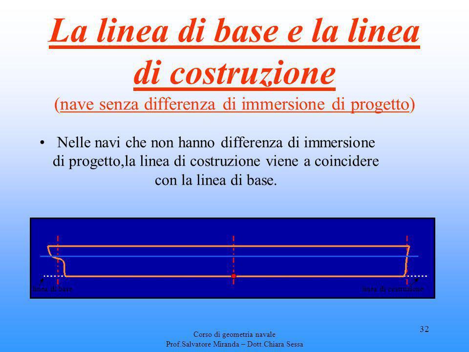 Corso di geometria navale Prof.Salvatore Miranda – Dott.Chiara Sessa 32 La linea di base e la linea di costruzione (nave senza differenza di immersion