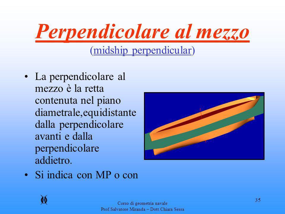 Corso di geometria navale Prof.Salvatore Miranda – Dott.Chiara Sessa 35 Perpendicolare al mezzo (midship perpendicular) La perpendicolare al mezzo è l