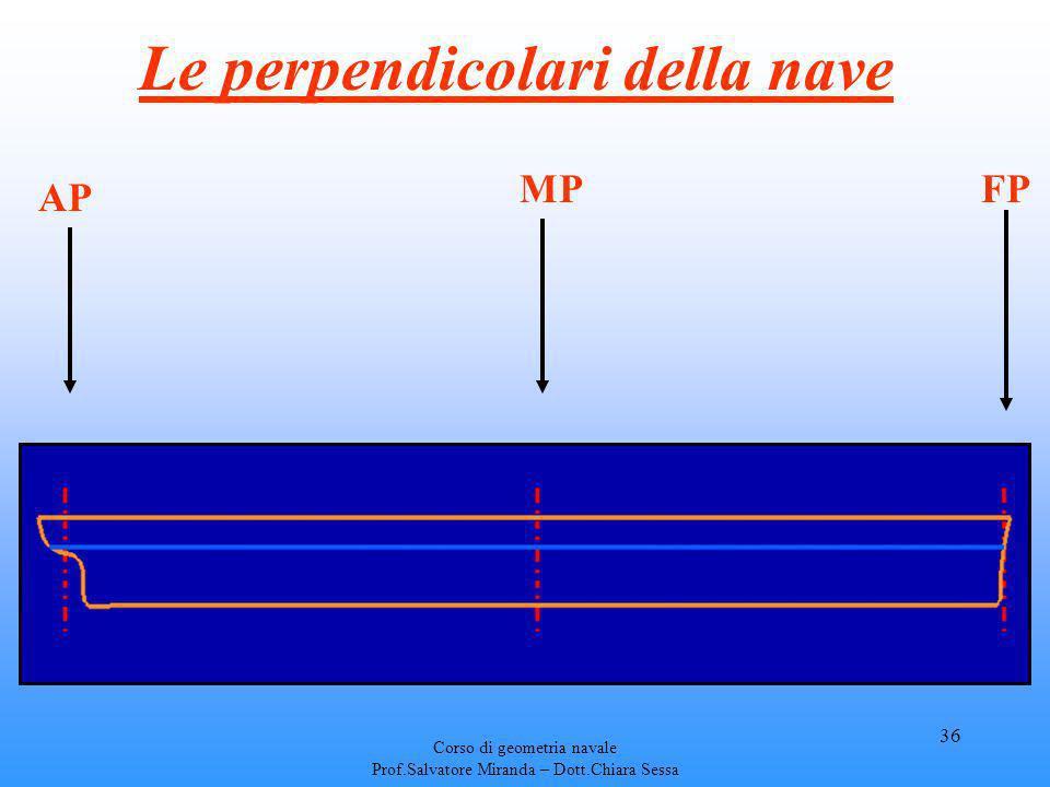 Corso di geometria navale Prof.Salvatore Miranda – Dott.Chiara Sessa 36 AP FPMP Le perpendicolari della nave