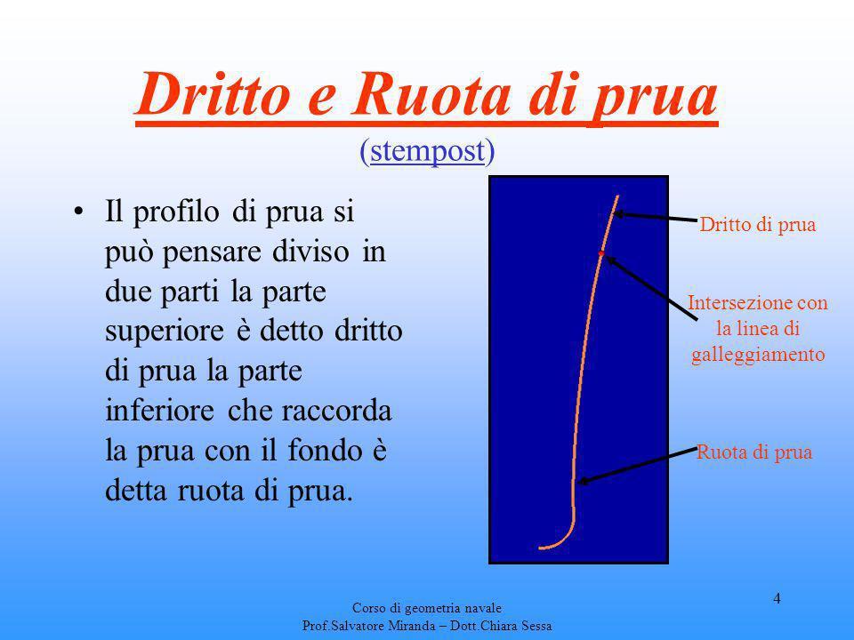 Corso di geometria navale Prof.Salvatore Miranda – Dott.Chiara Sessa 4 Dritto e Ruota di prua (stempost) Il profilo di prua si può pensare diviso in d