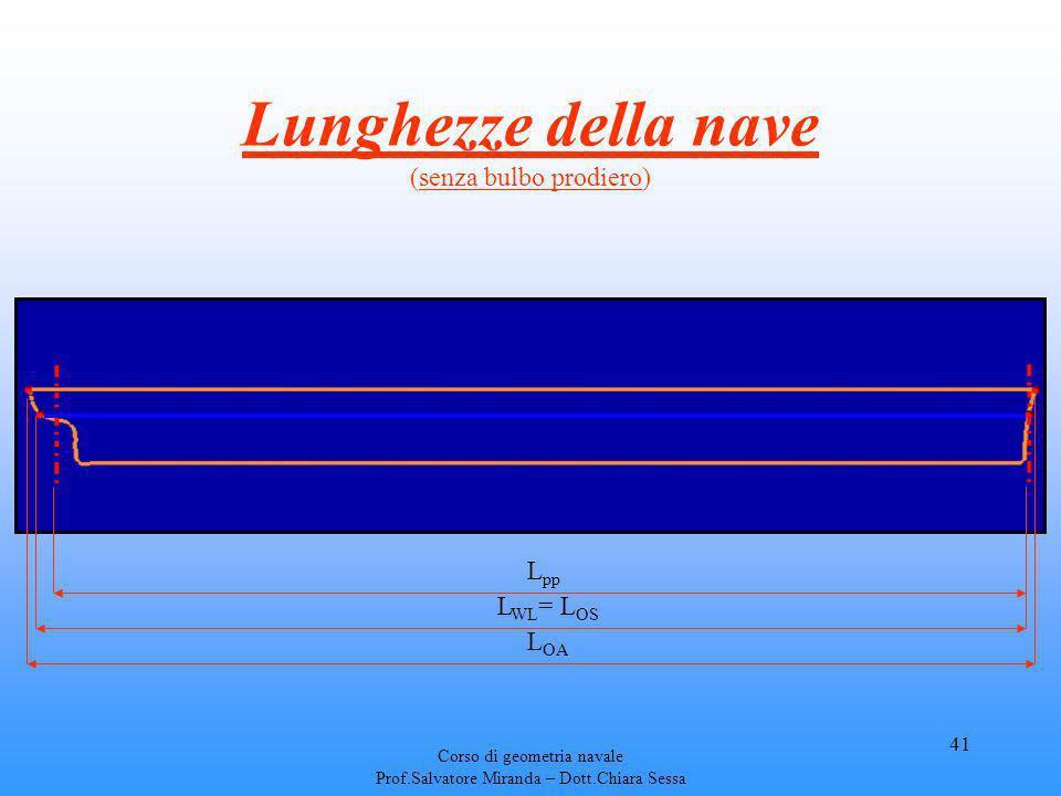 Corso di geometria navale Prof.Salvatore Miranda – Dott.Chiara Sessa 41 Lunghezze della nave (senza bulbo prodiero) L pp L WL = L OS L OA