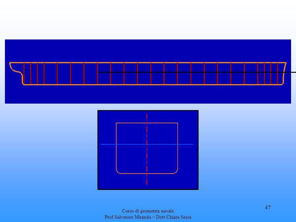 Corso di geometria navale Prof.Salvatore Miranda – Dott.Chiara Sessa 47