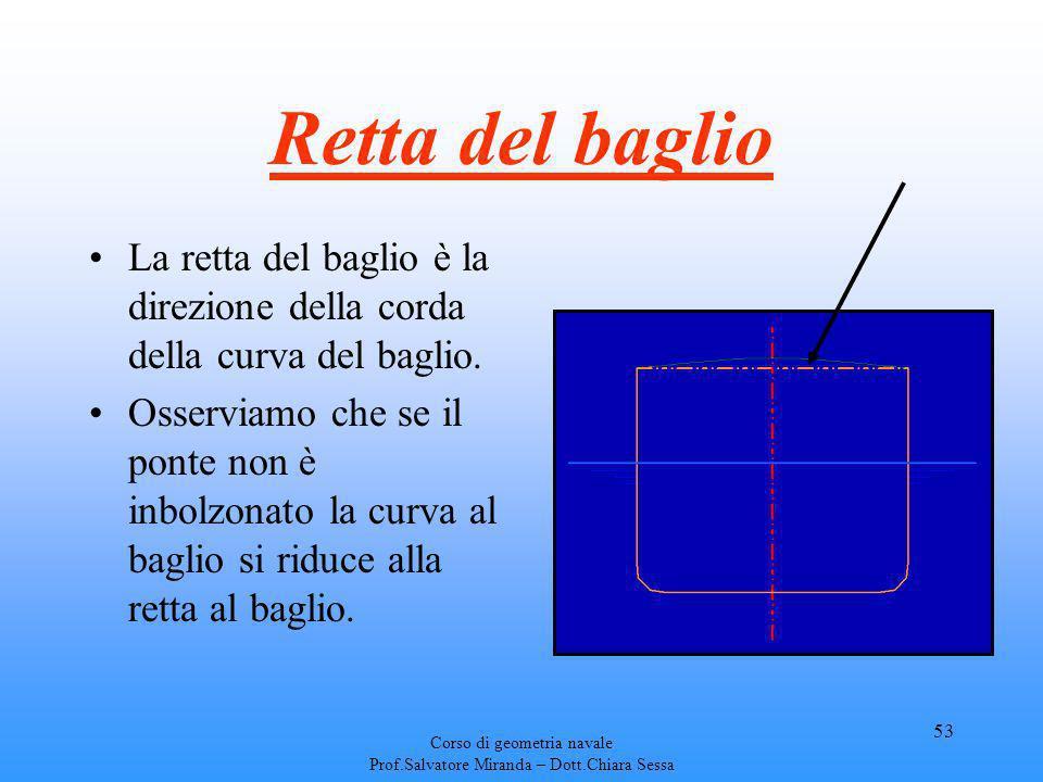 Corso di geometria navale Prof.Salvatore Miranda – Dott.Chiara Sessa 53 Retta del baglio La retta del baglio è la direzione della corda della curva de