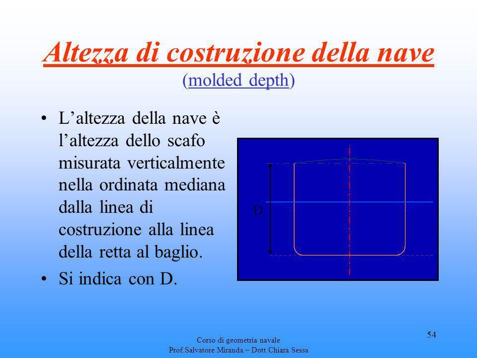 Corso di geometria navale Prof.Salvatore Miranda – Dott.Chiara Sessa 54 Altezza di costruzione della nave (molded depth) Laltezza della nave è laltezz