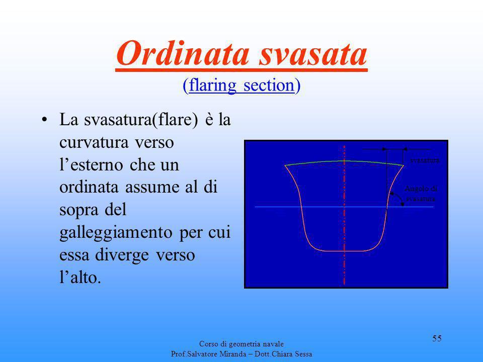 Corso di geometria navale Prof.Salvatore Miranda – Dott.Chiara Sessa 55 La svasatura(flare) è la curvatura verso lesterno che un ordinata assume al di
