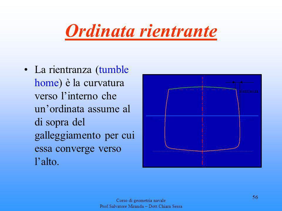 Corso di geometria navale Prof.Salvatore Miranda – Dott.Chiara Sessa 56 Ordinata rientrante La rientranza (tumble home) è la curvatura verso linterno